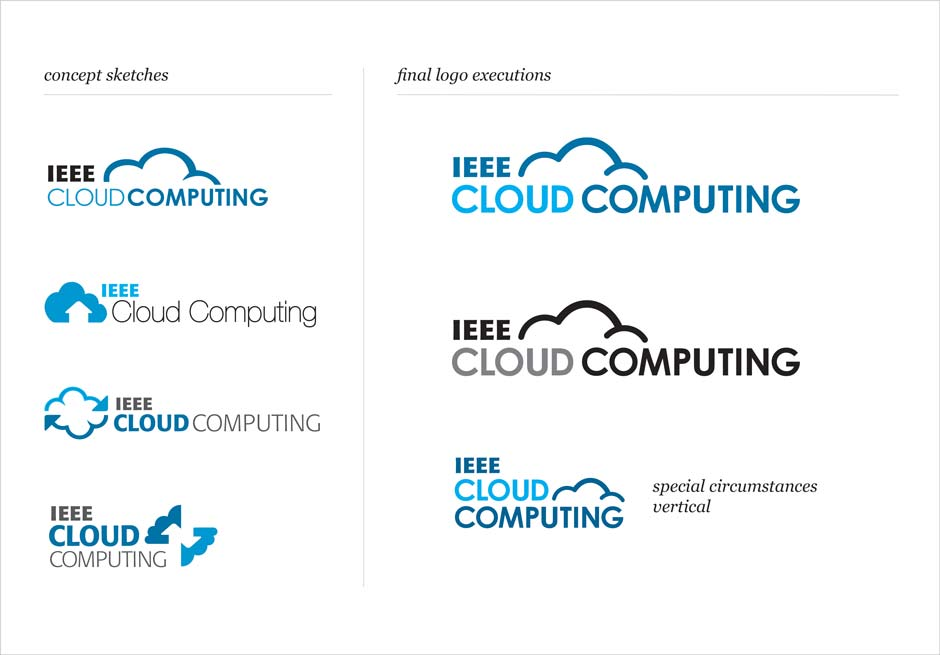 Cloud Computing | Lisa Engel